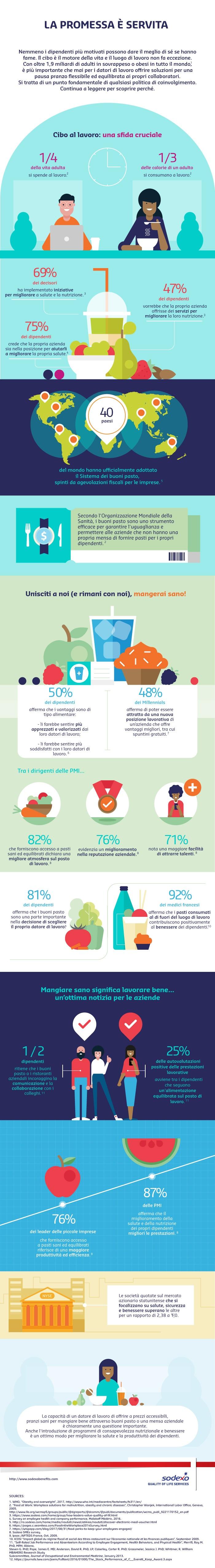 infografica la promessa è servita