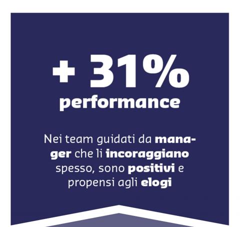 attrarre talenti e incrementare le performance